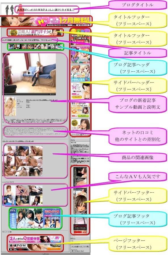 ピンクちゅ~ぶ ブログページ